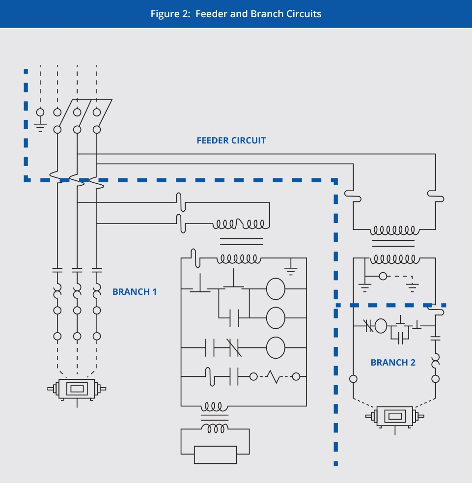 Figure 2 - Feeder and Branch Circuits